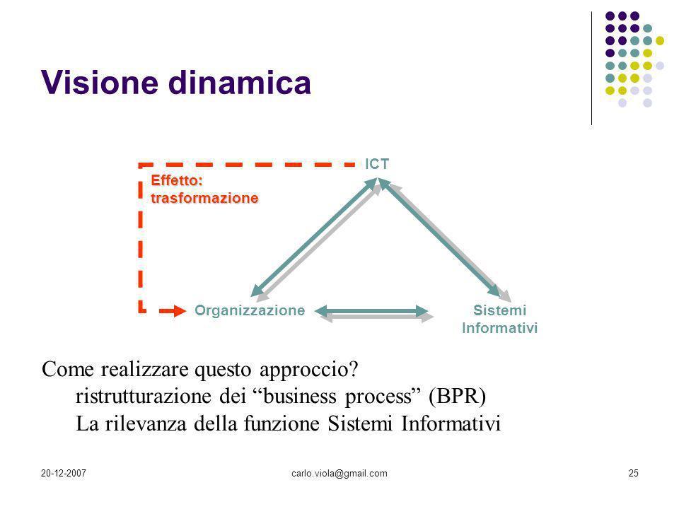 20-12-2007carlo.viola@gmail.com25 Visione dinamica Organizzazione ICT Sistemi Informativi Effetto: trasformazione Come realizzare questo approccio? ri