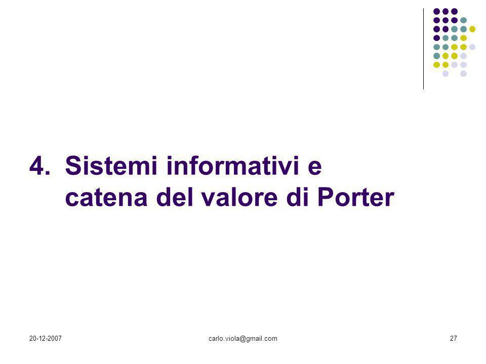 20-12-2007carlo.viola@gmail.com27 4.Sistemi informativi e catena del valore di Porter