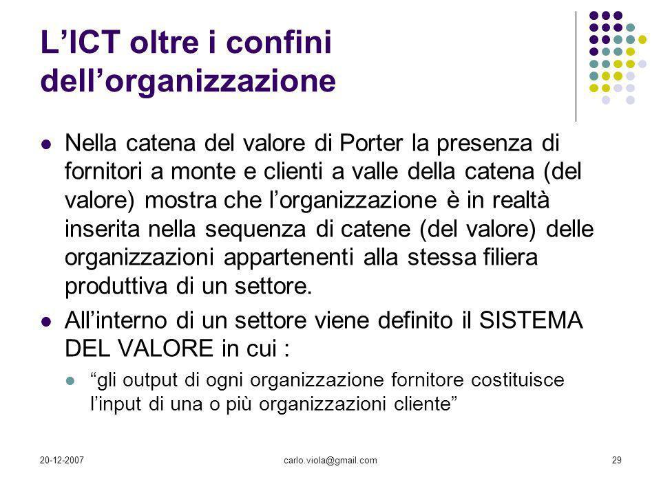 20-12-2007carlo.viola@gmail.com29 LICT oltre i confini dellorganizzazione Nella catena del valore di Porter la presenza di fornitori a monte e clienti