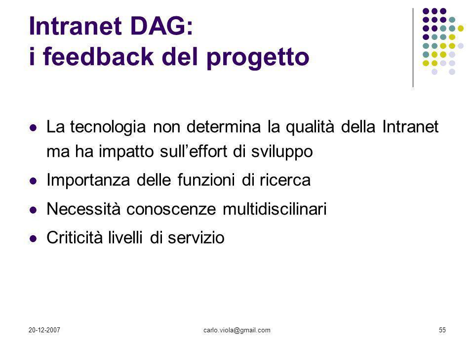 20-12-2007carlo.viola@gmail.com55 Intranet DAG: i feedback del progetto La tecnologia non determina la qualità della Intranet ma ha impatto sulleffort