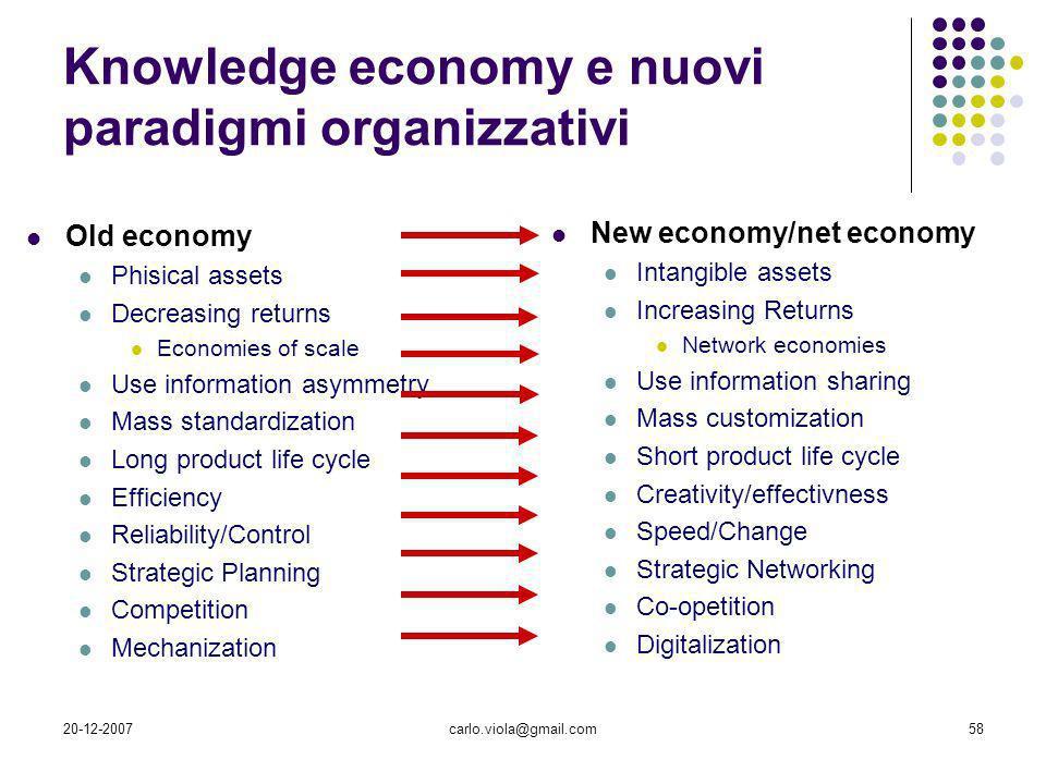 20-12-2007carlo.viola@gmail.com58 Knowledge economy e nuovi paradigmi organizzativi Old economy Phisical assets Decreasing returns Economies of scale