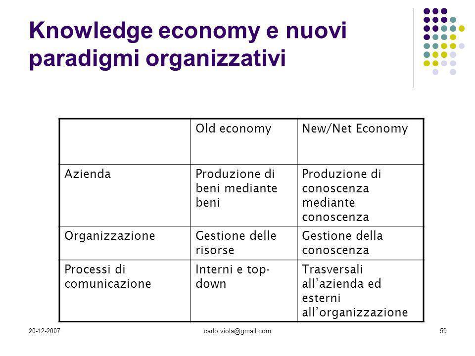 20-12-2007carlo.viola@gmail.com59 Old economyNew/Net Economy AziendaProduzione di beni mediante beni Produzione di conoscenza mediante conoscenza Orga