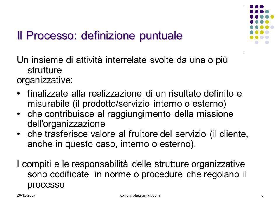 20-12-2007carlo.viola@gmail.com6 Il Processo: definizione puntuale Un insieme di attività interrelate svolte da una o più strutture organizzative: fin