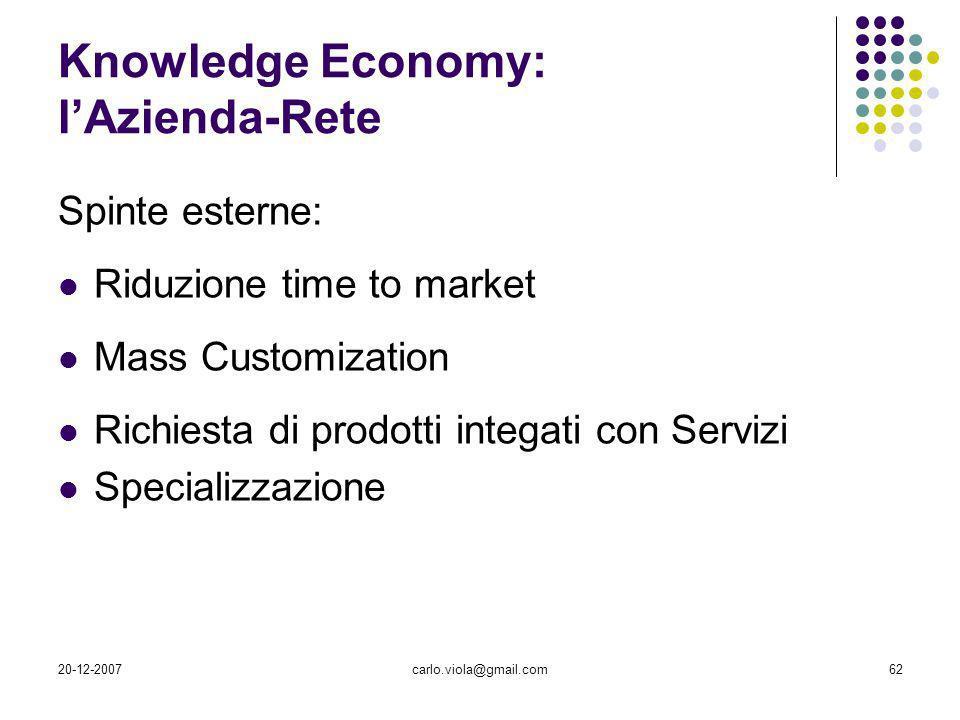 20-12-2007carlo.viola@gmail.com62 Knowledge Economy: lAzienda-Rete Spinte esterne: Riduzione time to market Mass Customization Richiesta di prodotti i