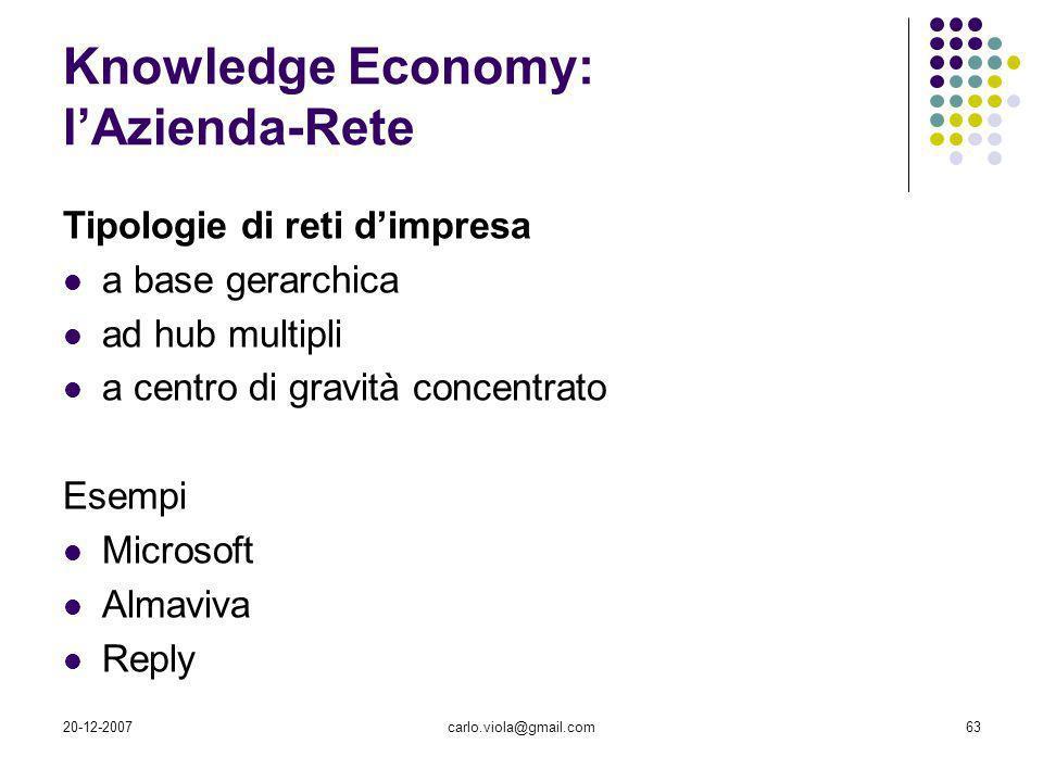 20-12-2007carlo.viola@gmail.com63 Knowledge Economy: lAzienda-Rete Tipologie di reti dimpresa a base gerarchica ad hub multipli a centro di gravità co