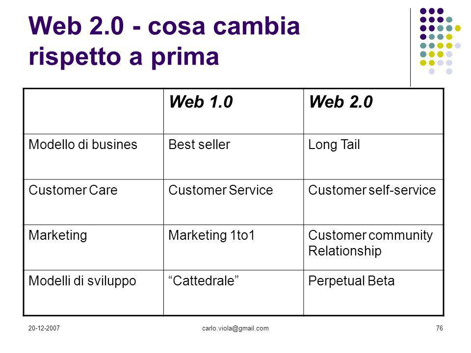 20-12-2007carlo.viola@gmail.com76 Web 2.0 - cosa cambia rispetto a prima Web 1.0Web 2.0 Modello di businesBest sellerLong Tail Customer CareCustomer S