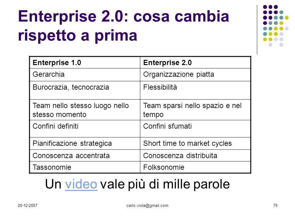 20-12-2007carlo.viola@gmail.com79 Enterprise 2.0: cosa cambia rispetto a prima Enterprise 1.0Enterprise 2.0 GerarchiaOrganizzazione piatta Burocrazia,