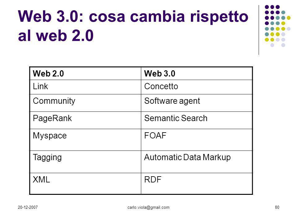 20-12-2007carlo.viola@gmail.com80 Web 3.0: cosa cambia rispetto al web 2.0 Web 2.0Web 3.0 LinkConcetto CommunitySoftware agent PageRankSemantic Search