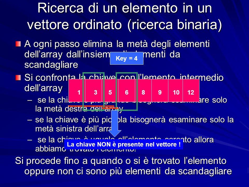Ricerca di un elemento in un vettore ordinato (ricerca binaria) A ogni passo elimina la metà degli elementi dellarray dallinsieme di elementi da scand