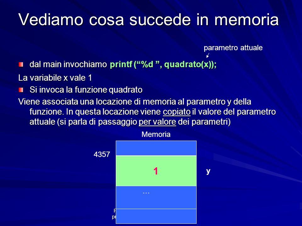 Prof.ssa Chiara Petrioli -- corso di programmazione 1, a.a. 2006/2007 Vediamo cosa succede in memoria dal main invochiamo printf (%d, quadrato(x)); La