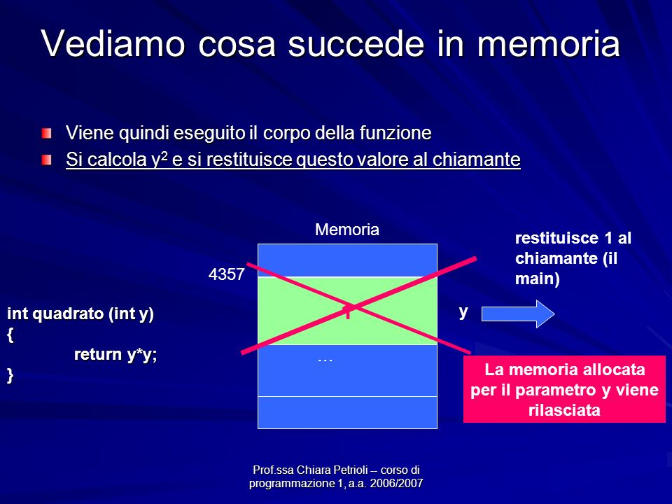 Prof.ssa Chiara Petrioli -- corso di programmazione 1, a.a. 2006/2007 Vediamo cosa succede in memoria Viene quindi eseguito il corpo della funzione Si