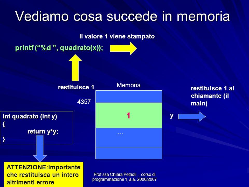 Prof.ssa Chiara Petrioli -- corso di programmazione 1, a.a. 2006/2007 Vediamo cosa succede in memoria printf (%d, quadrato(x)); … Memoria 1 4357 y int