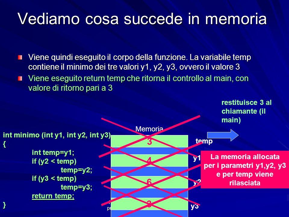 Prof.ssa Chiara Petrioli -- corso di programmazione 1, a.a. 2006/2007 Vediamo cosa succede in memoria Viene quindi eseguito il corpo della funzione. L