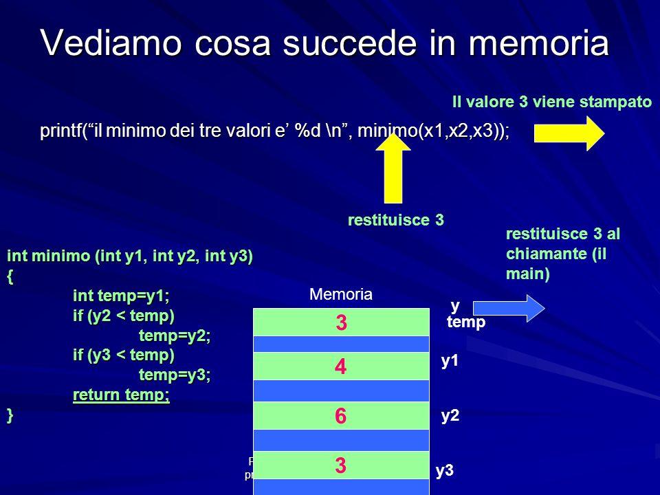 Prof.ssa Chiara Petrioli -- corso di programmazione 1, a.a. 2006/2007 Vediamo cosa succede in memoria printf(il minimo dei tre valori e %d \n, minimo(
