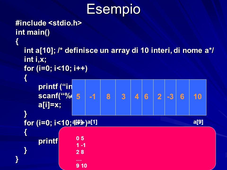 Prof.ssa Chiara Petrioli -- corso di programmazione 1, a.a. 2006/2007 Esempio #include #include int main() { int a[10]; /* definisce un array di 10 in