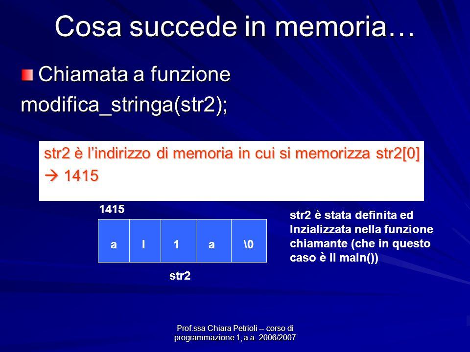 Prof.ssa Chiara Petrioli -- corso di programmazione 1, a.a. 2006/2007 Cosa succede in memoria… Chiamata a funzione modifica_stringa(str2); al1a\0 1415