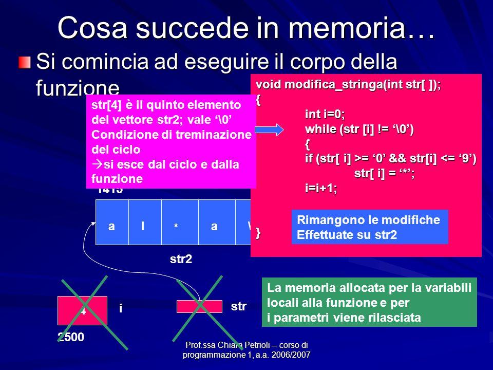 Prof.ssa Chiara Petrioli -- corso di programmazione 1, a.a. 2006/2007 Cosa succede in memoria… Si comincia ad eseguire il corpo della funzione al1a\0