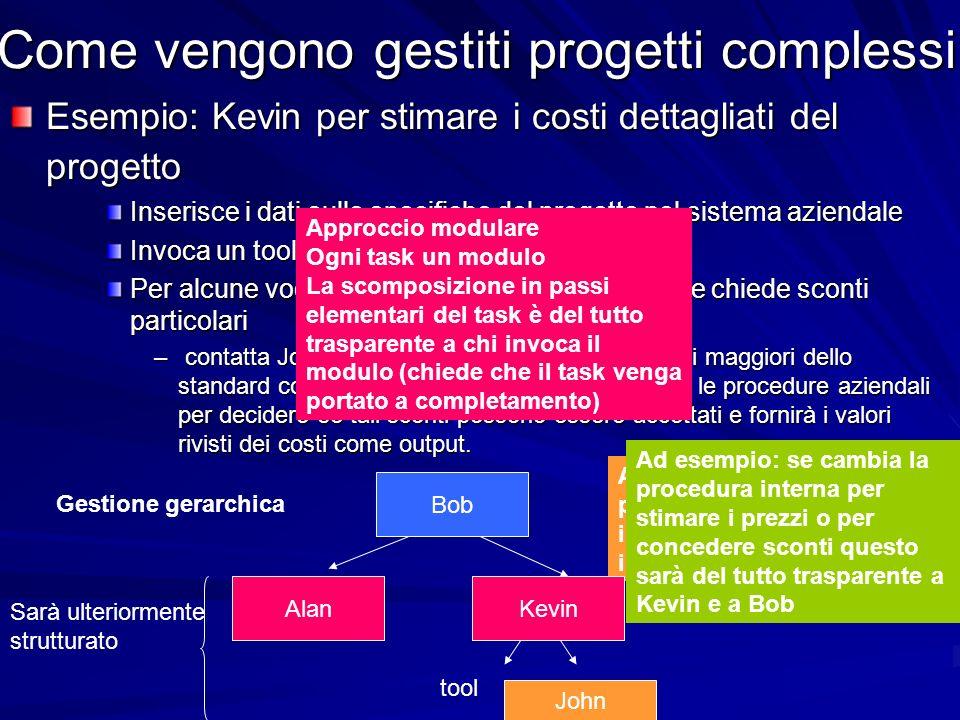 Come vengono gestiti progetti complessi Esempio: Kevin per stimare i costi dettagliati del progetto Inserisce i dati sulle specifiche del progetto nel