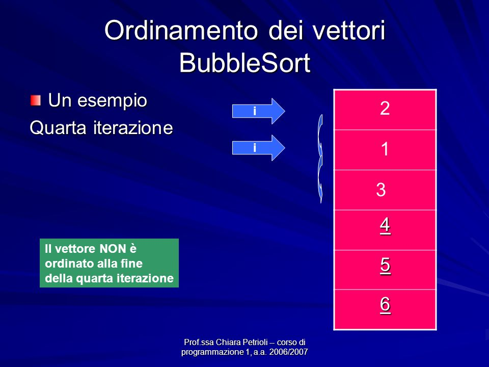Prof.ssa Chiara Petrioli -- corso di programmazione 1, a.a. 2006/2007 Ordinamento dei vettori BubbleSort Un esempio Quarta iterazione 3 2 1 4 5 6 i i