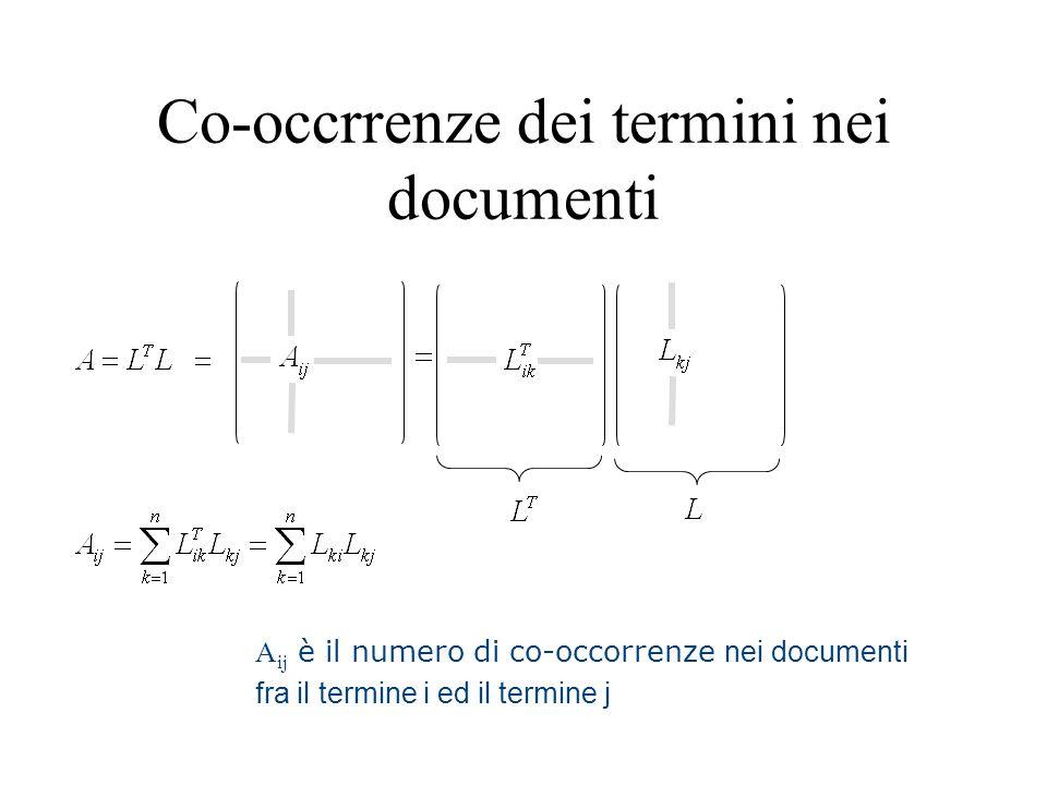 Co-occrrenze dei termini nei documenti A ij è il numero di co-occorrenze nei documenti fra il termine i ed il termine j