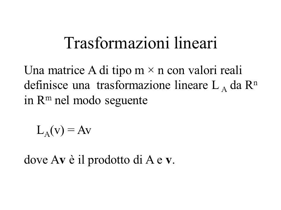 Trasformazioni lineari Una matrice A di tipo m × n con valori reali definisce una trasformazione lineare L A da R n in R m nel modo seguente L A (v) = Av dove Av è il prodotto di A e v.