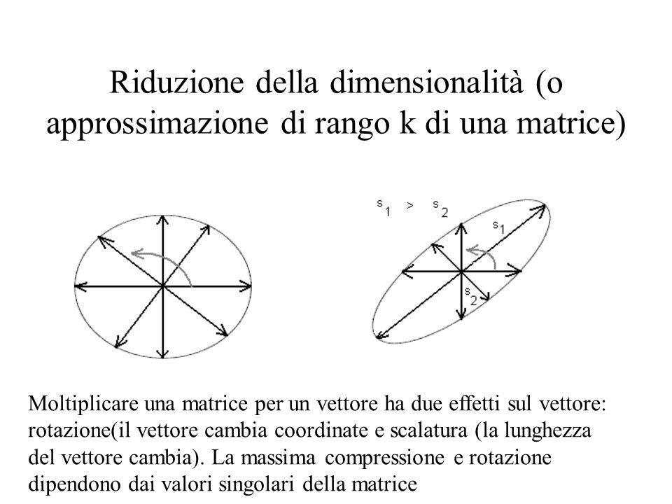 Riduzione della dimensionalità (o approssimazione di rango k di una matrice) Moltiplicare una matrice per un vettore ha due effetti sul vettore: rotazione(il vettore cambia coordinate e scalatura (la lunghezza del vettore cambia).