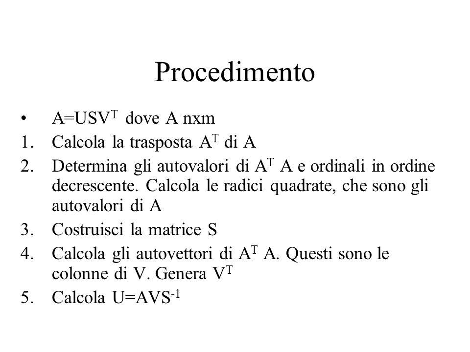 Procedimento A=USV T dove A nxm 1.Calcola la trasposta A T di A 2.Determina gli autovalori di A T A e ordinali in ordine decrescente. Calcola le radic