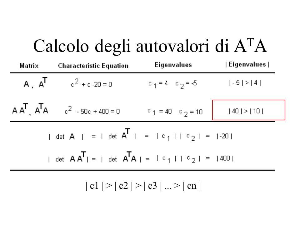 Calcolo degli autovalori di A T A | c1 | > | c2 | > | c3 |... > | cn |