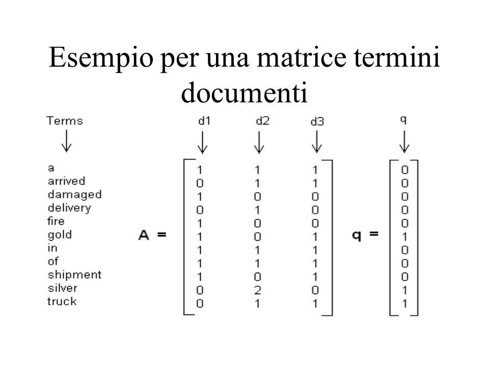 Esempio per una matrice termini documenti