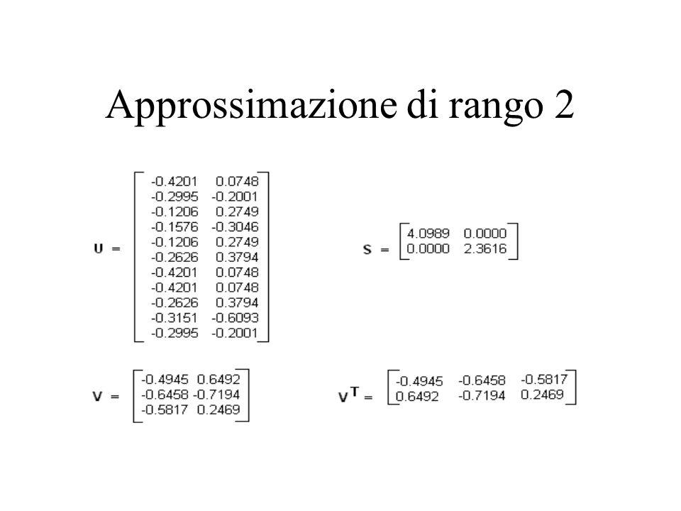 Approssimazione di rango 2