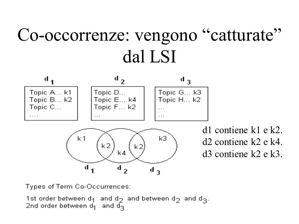 Co-occorrenze: vengono catturate dal LSI d1 contiene k1 e k2. d2 contiene k2 e k4. d3 contiene k2 e k3.