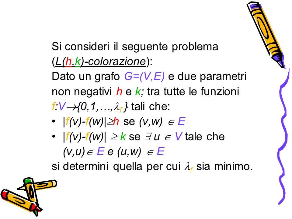 Si consideri il seguente problema (L(h,k)-colorazione): Dato un grafo G=(V,E) e due parametri non negativi h e k; tra tutte le funzioni f:V {0,1,…, f } tali che: |f(v)-f(w)| h se (v,w) E |f(v)-f(w)| k se u V tale che (v,u) E e (u,w) E si determini quella per cui f sia minimo.