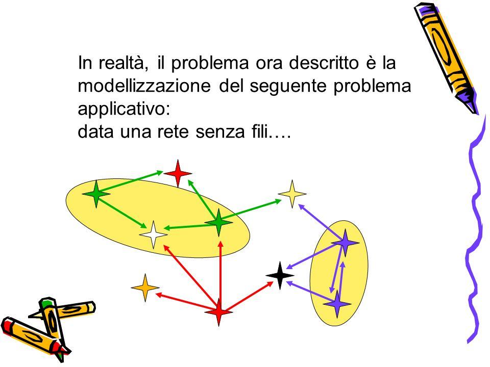 In realtà, il problema ora descritto è la modellizzazione del seguente problema applicativo: data una rete senza fili….