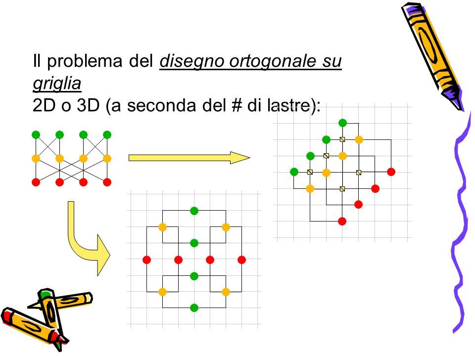 Il problema del disegno ortogonale su griglia 2D o 3D (a seconda del # di lastre):