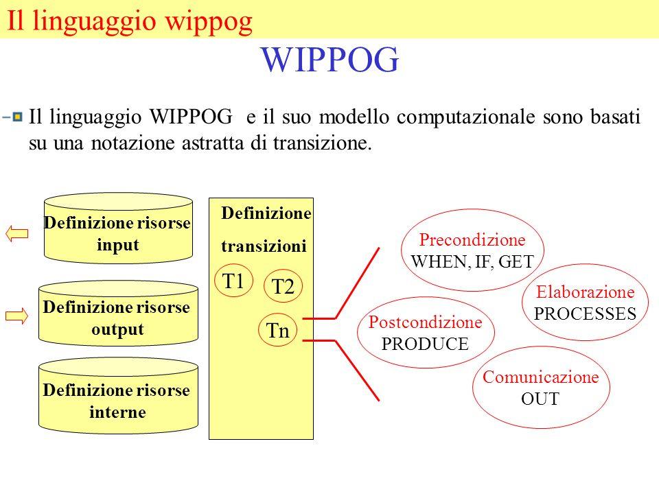 WIPPOG Il linguaggio WIPPOG e il suo modello computazionale sono basati su una notazione astratta di transizione.