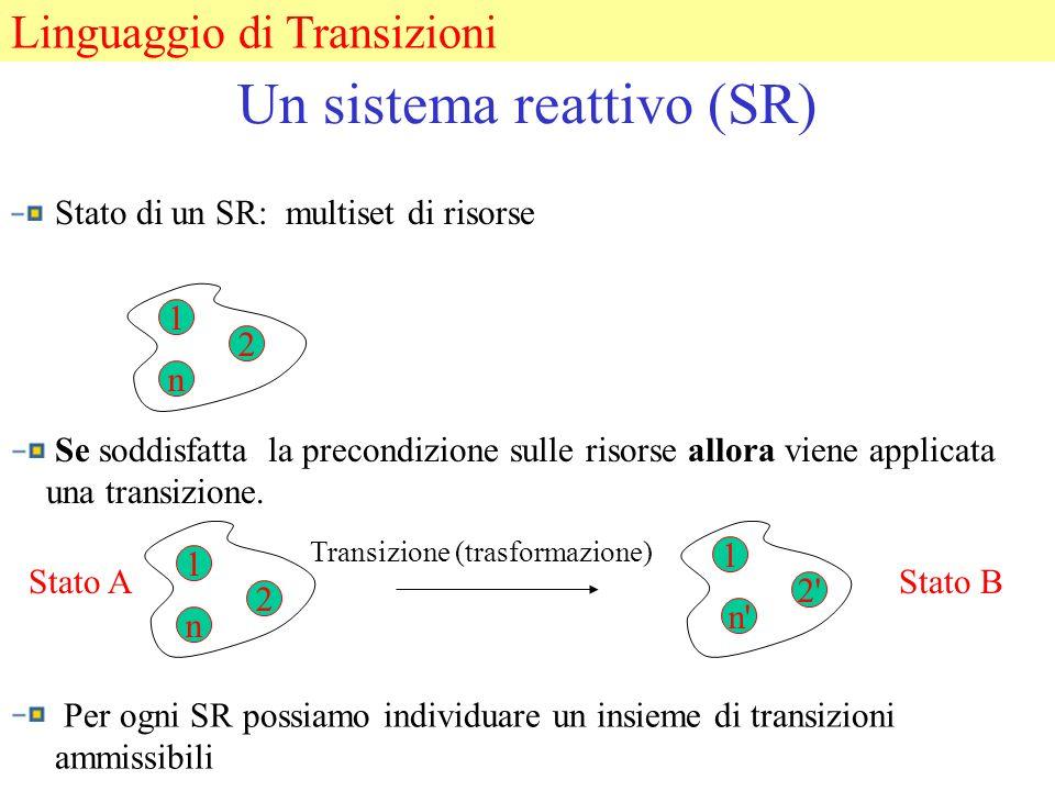 Un sistema reattivo (SR) n 2 1 Stato di un SR: multiset di risorse Se soddisfatta la precondizione sulle risorse allora viene applicata una transizione.