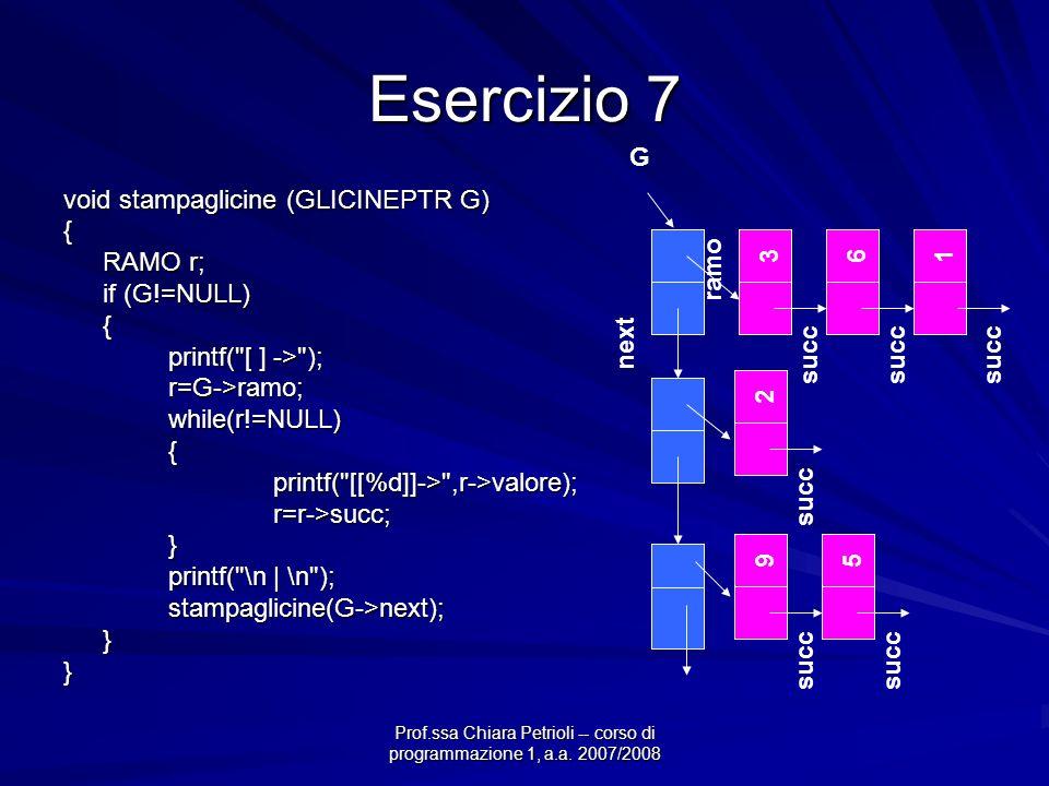 Prof.ssa Chiara Petrioli -- corso di programmazione 1, a.a. 2007/2008 Esercizio 7 void stampaglicine (GLICINEPTR G) { RAMO r; if (G!=NULL) { printf(