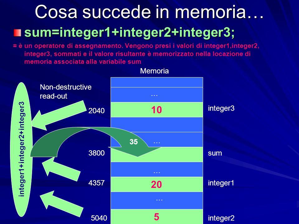 Prof.ssa Chiara Petrioli -- corso di programmazione 1, a.a. 2006/2007 Cosa succede in memoria… sum=integer1+integer2+integer3; = è un operatore di ass