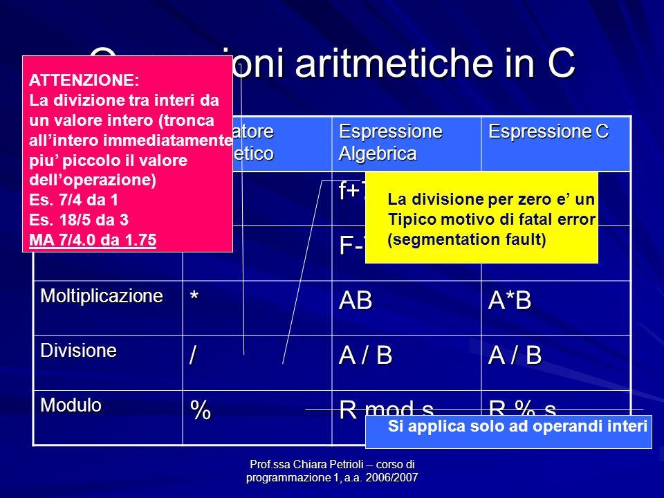 Prof.ssa Chiara Petrioli -- corso di programmazione 1, a.a. 2006/2007 Operazioni aritmetiche in C Operazione C Operatore Aritmetico Espressione Algebr