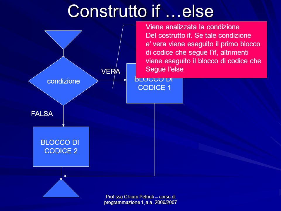 Prof.ssa Chiara Petrioli -- corso di programmazione 1, a.a. 2006/2007 Construtto if …else condizione VERA BLOCCO DI CODICE 1 FALSA BLOCCO DI CODICE 2