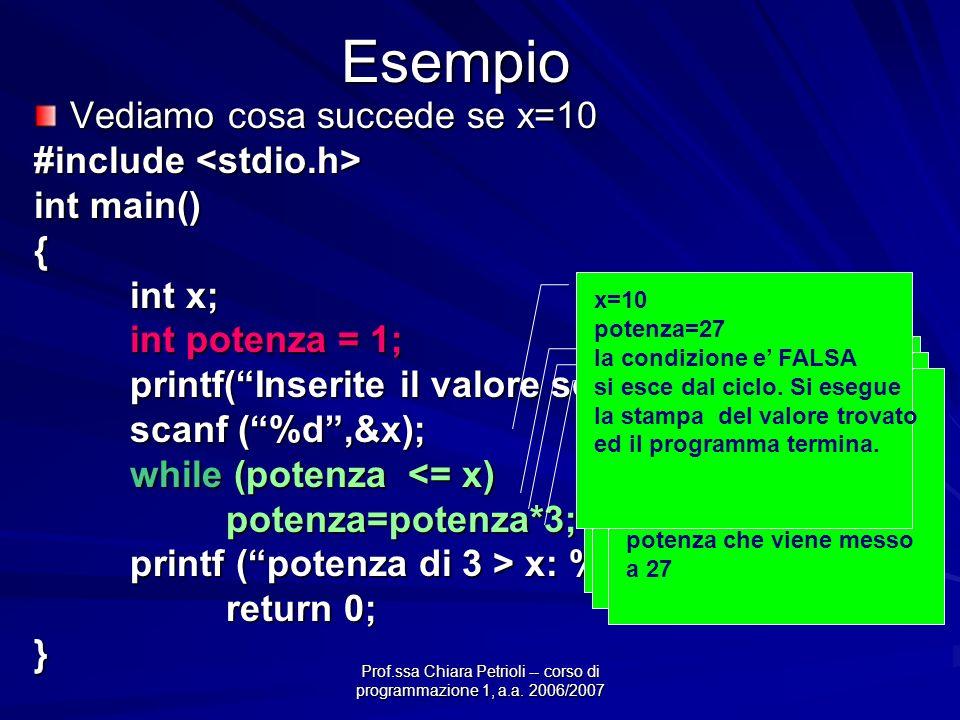 Prof.ssa Chiara Petrioli -- corso di programmazione 1, a.a. 2006/2007Esempio Vediamo cosa succede se x=10 #include #include int main() { int x; int po