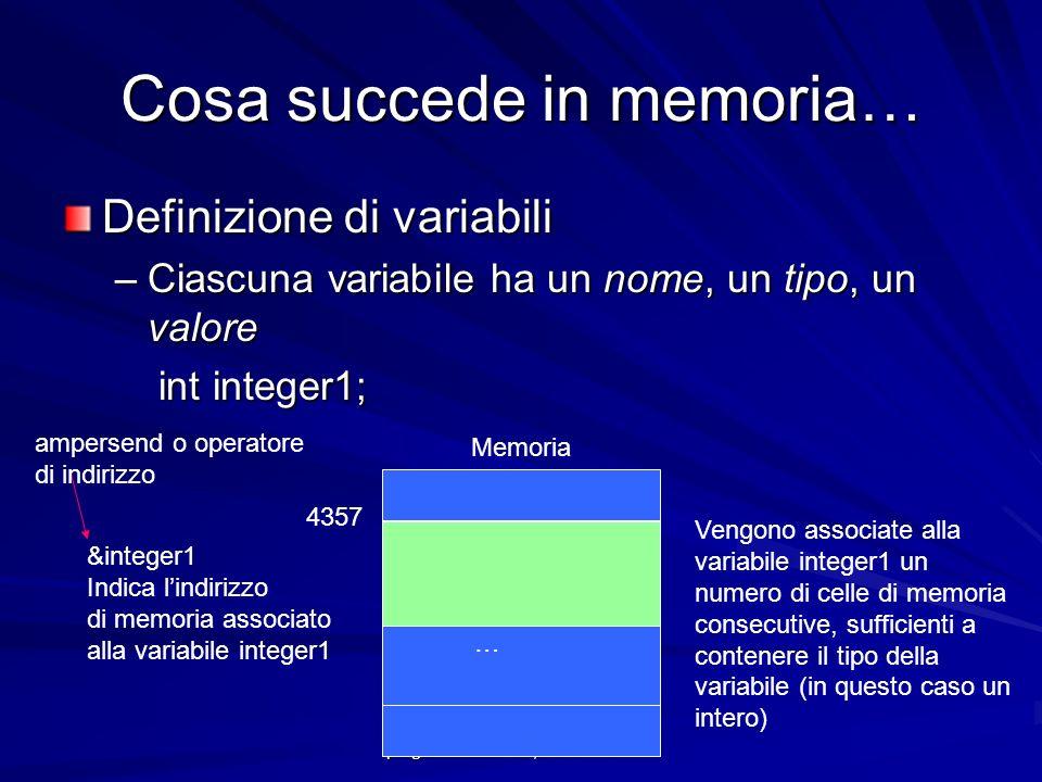 Prof.ssa Chiara Petrioli -- corso di programmazione 1, a.a. 2006/2007 Cosa succede in memoria… Definizione di variabili –Ciascuna variabile ha un nome