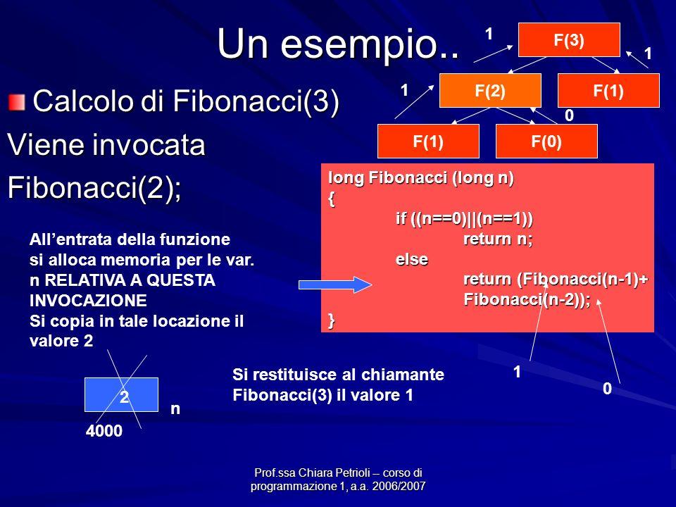 Prof.ssa Chiara Petrioli -- corso di programmazione 1, a.a. 2006/2007 Un esempio.. Calcolo di Fibonacci(3) Viene invocata Fibonacci(2); long Fibonacci