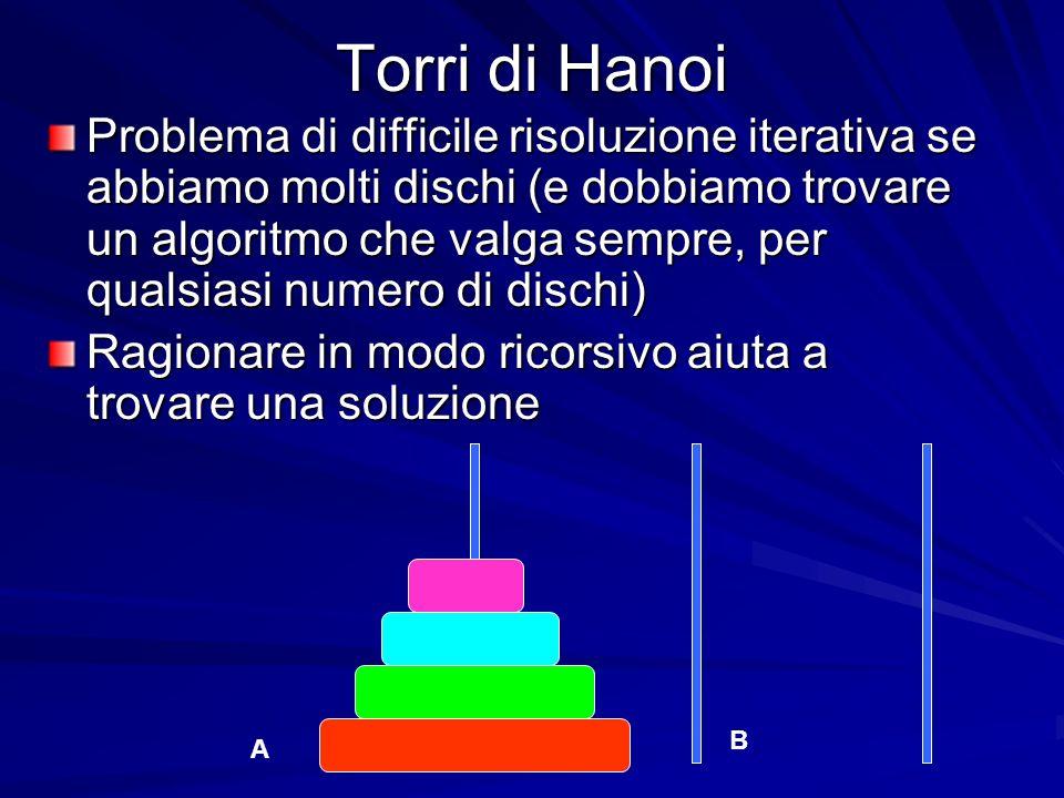 Torri di Hanoi Problema di difficile risoluzione iterativa se abbiamo molti dischi (e dobbiamo trovare un algoritmo che valga sempre, per qualsiasi numero di dischi) Ragionare in modo ricorsivo aiuta a trovare una soluzione A B