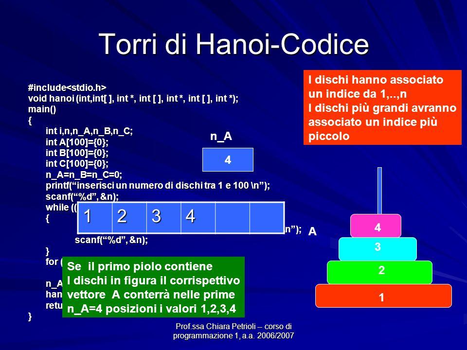 Prof.ssa Chiara Petrioli -- corso di programmazione 1, a.a. 2006/2007 Torri di Hanoi-Codice #include<stdio.h> void hanoi (int,int[ ], int *, int [ ],
