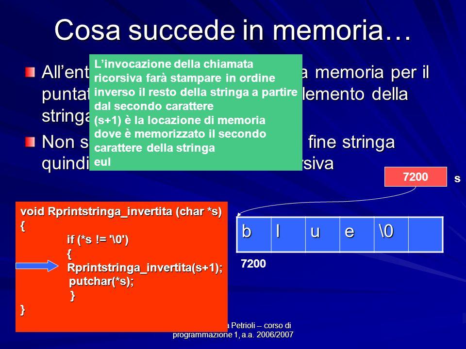 Prof.ssa Chiara Petrioli -- corso di programmazione 1, a.a. 2006/2007 Cosa succede in memoria… Allentrata nella funzione si alloca memoria per il punt