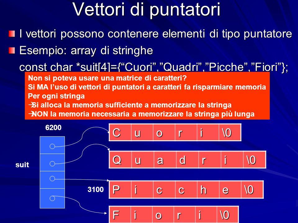 Prof.ssa Chiara Petrioli -- corso di programmazione 1, a.a. 2006/2007 Vettori di puntatori I vettori possono contenere elementi di tipo puntatore Esem