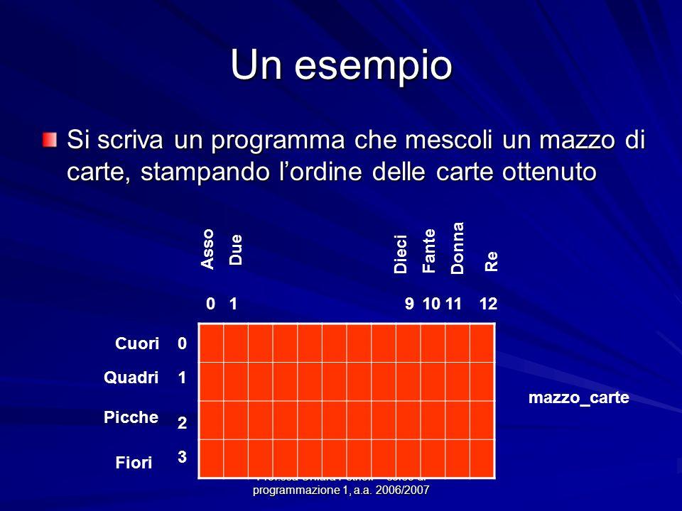 Prof.ssa Chiara Petrioli -- corso di programmazione 1, a.a. 2006/2007 Un esempio Si scriva un programma che mescoli un mazzo di carte, stampando lordi