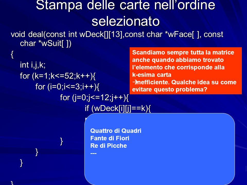 Prof.ssa Chiara Petrioli -- corso di programmazione 1, a.a. 2006/2007 Stampa delle carte nellordine selezionato void deal(const int wDeck[][13],const