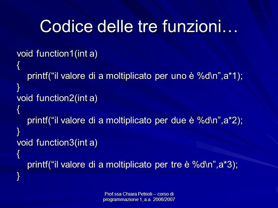 Prof.ssa Chiara Petrioli -- corso di programmazione 1, a.a. 2006/2007 Codice delle tre funzioni… void function1(int a) { printf(il valore di a moltipl